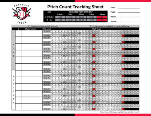 Baseball Pitch Count Tracker